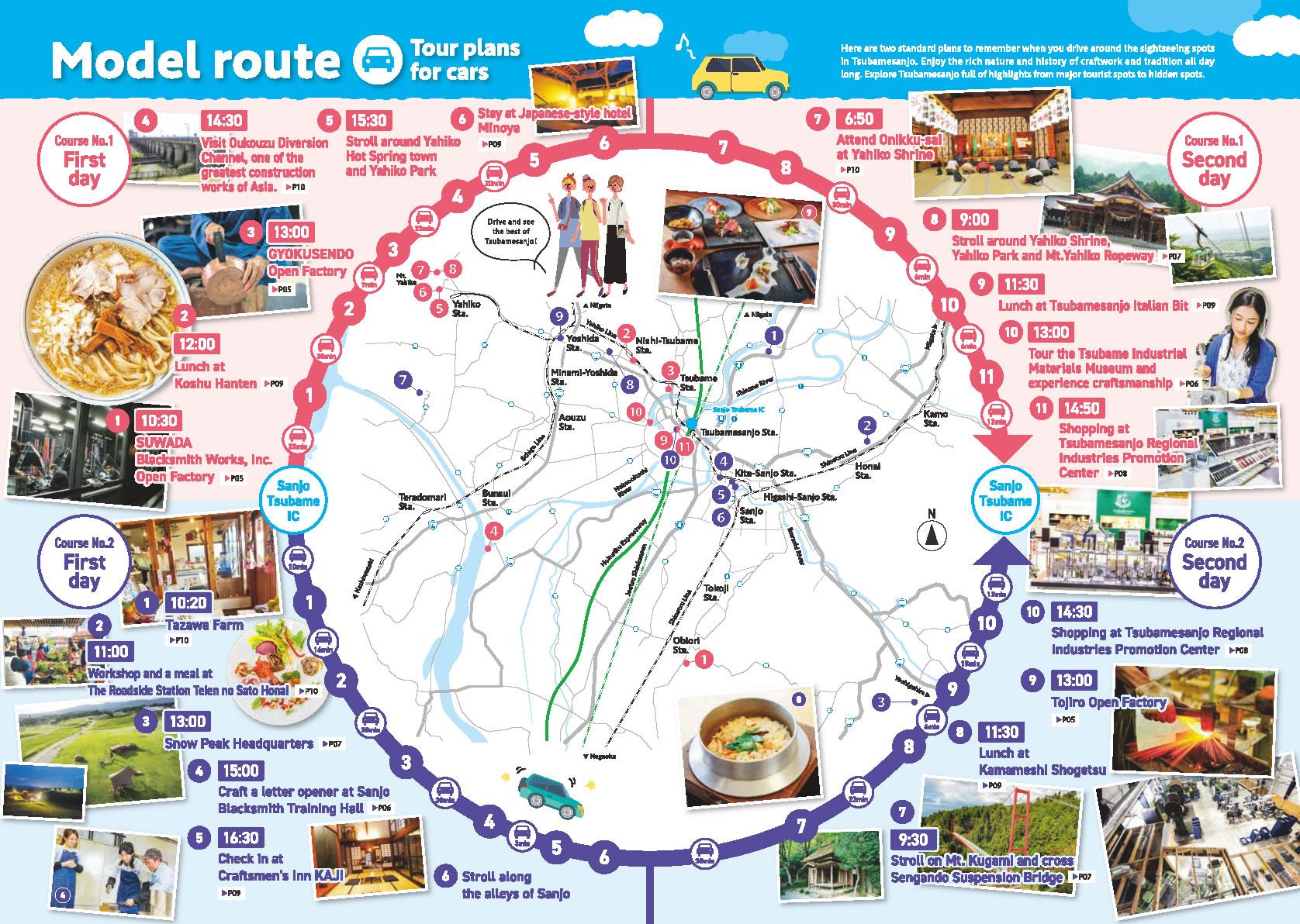 Model route